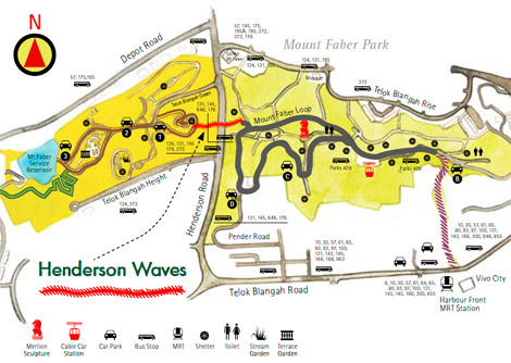 Henderson Waves location map