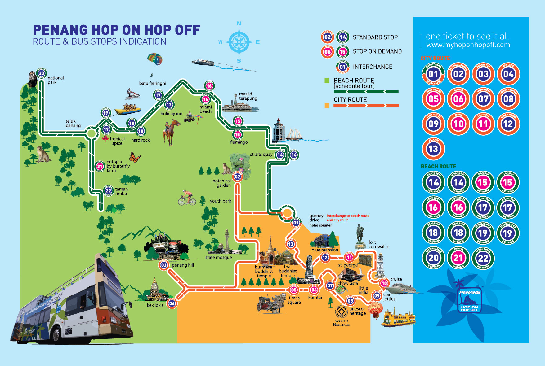 Penang Hop-on Hop-off Route and Bus Stop map